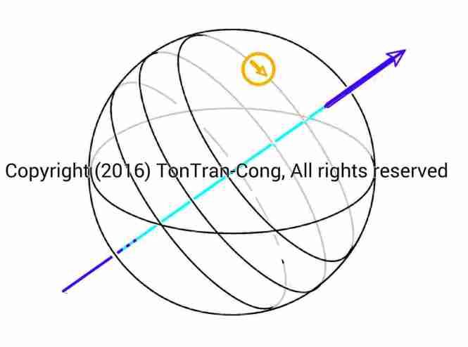 SunCelestSphere