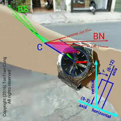 watch replacing compass J