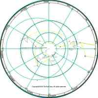 star map Northern Celestial 3/4 sphere