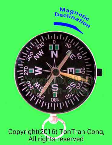 Find North by a compass