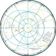 Sky map Southern 3/4 sphere