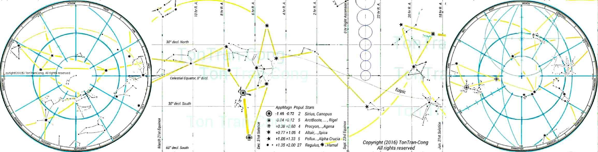 mercator8fx1.6polarc30.jpg