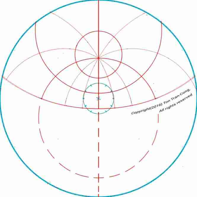 altitude azimuth grid mask for 20 degrees of latitude