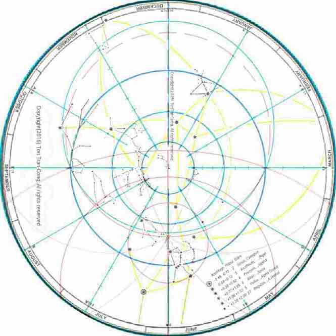 Sky map for Dec 21st at latitude of 20°N