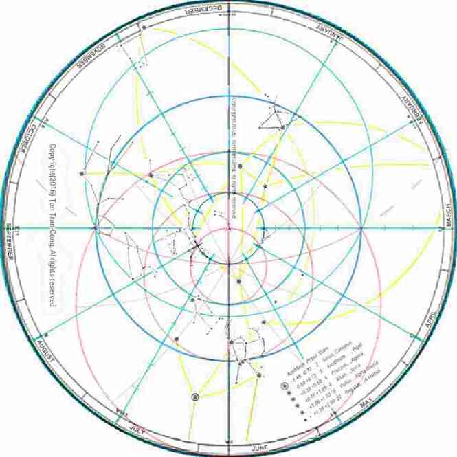 Sky map for Dec 21st at latitude of 60°N