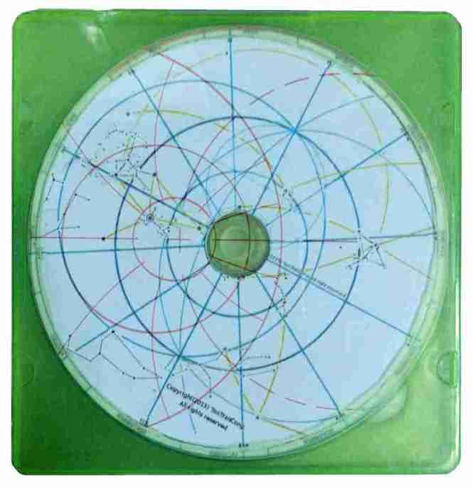 slide sky disc rotated
