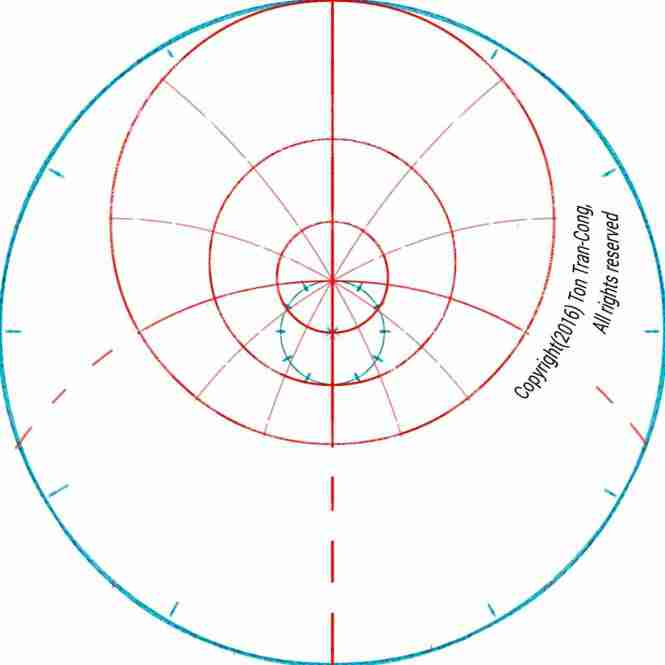 altitude azimuth grid mask for 60 degrees of latitude