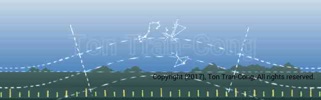 Find North with Scorpius Equatorial stars