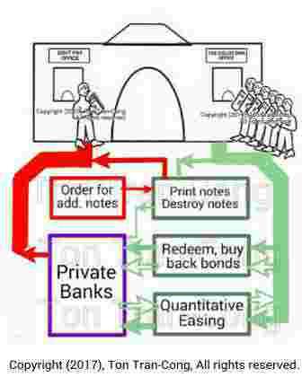 gov finance