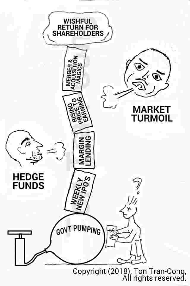 ShareInvestments