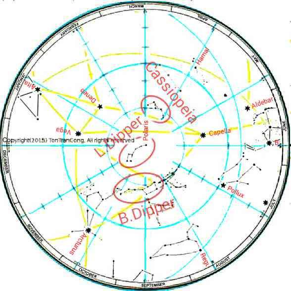 Polar Disk North Names